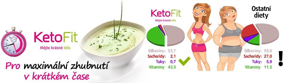 KetoFit - Zkušenosti, Recenze