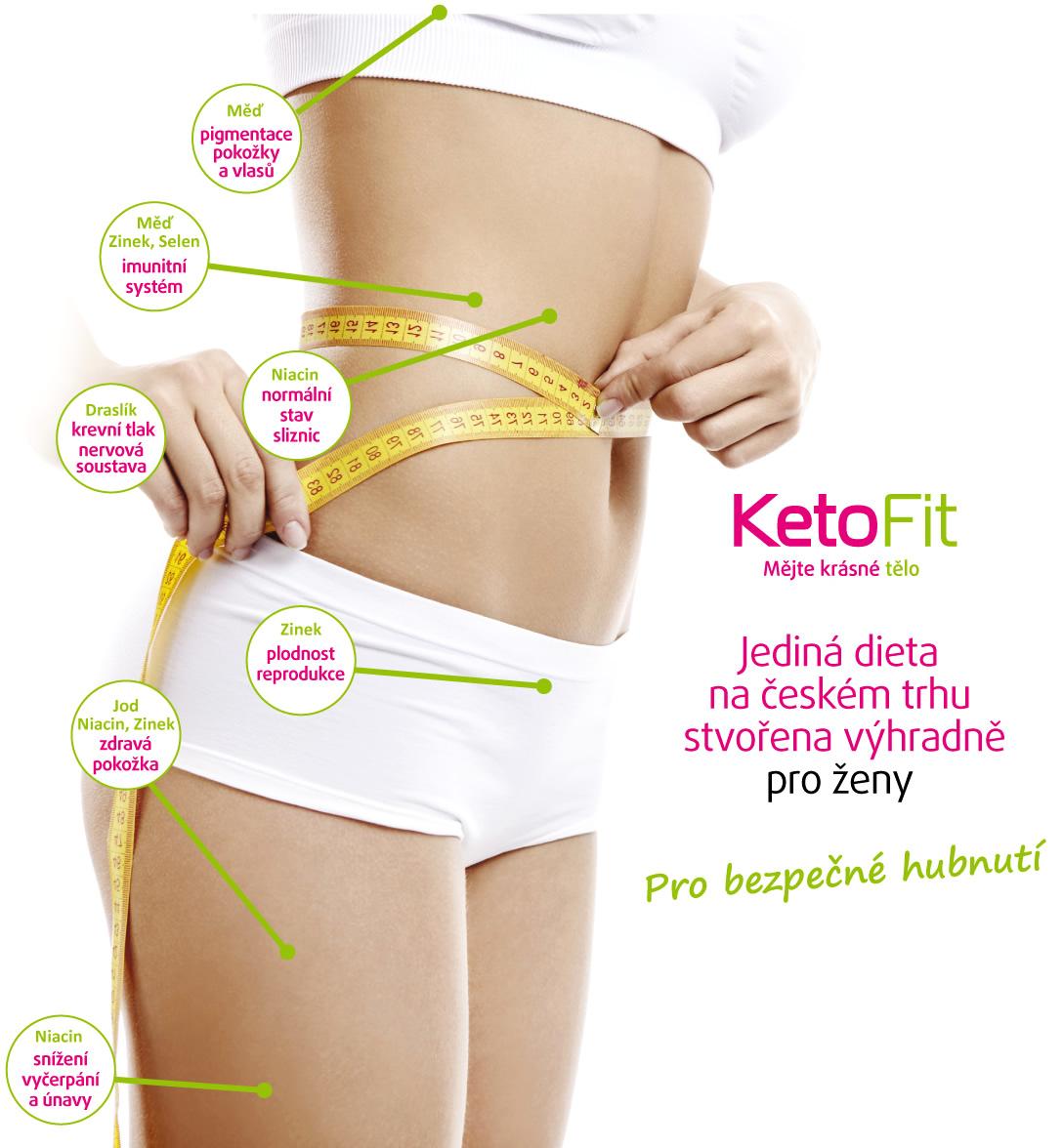 KetoFit - dieta speciálně pro ženy