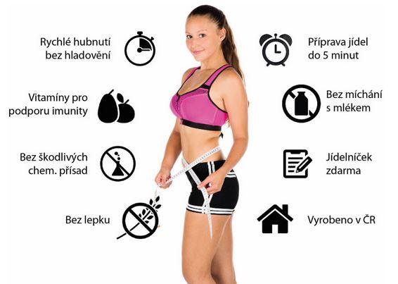 KetoMix dieta, výhody hubnutí s KetoMix